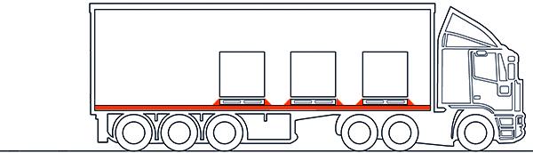 Ladungssicherung - Keile