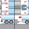 Papierrollen Shuttle Trailer Funktion 2